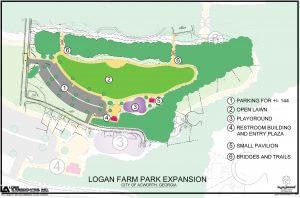 Logan_Farm_Park web